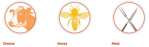Three graphic images from left to right: cow, bee, fork and knife, representing Beaver Classic products of cheese, honey, and meat